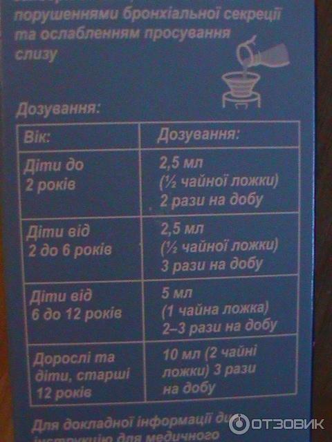 Tushkan сироп от кашля инструкция - фото 3