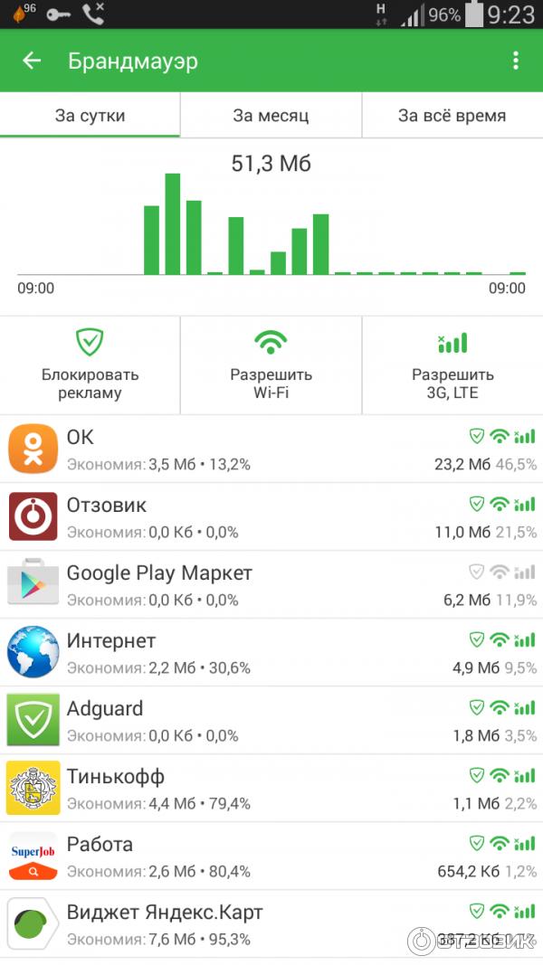 Adguard скачать на Андроид. Блокировка рекламы для Android