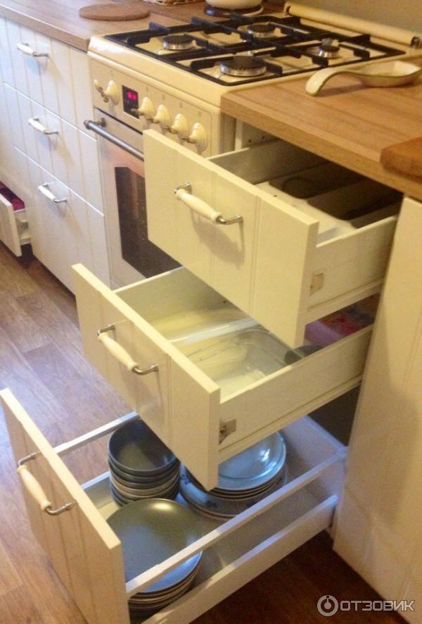кухня икеа метод