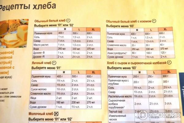 хлебопечка панасоник sd-zb2502 инструкция рецепты