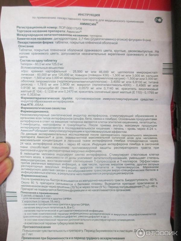 амиксин 250 мг инструкция по применению