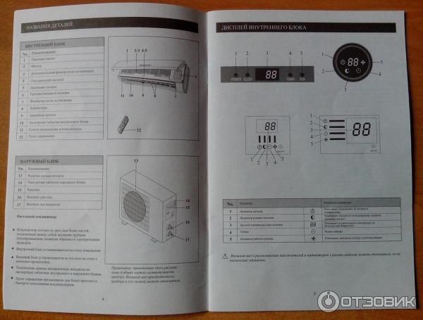 Komatsu Сплит Система Инструкция - фото 8