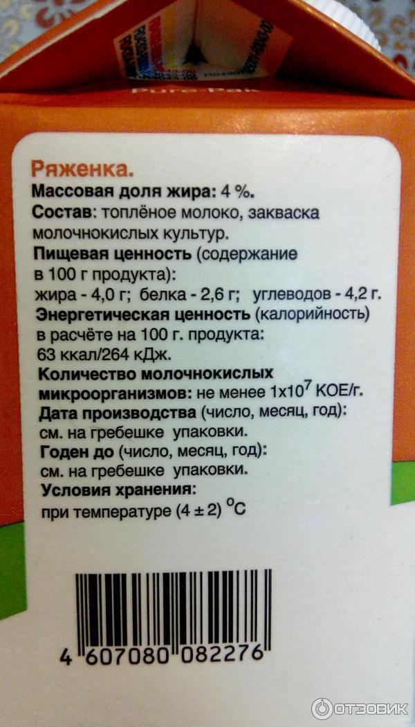 Продуктовый расчет ряженки