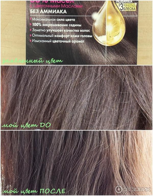 Ледяной шоколад цвет волос