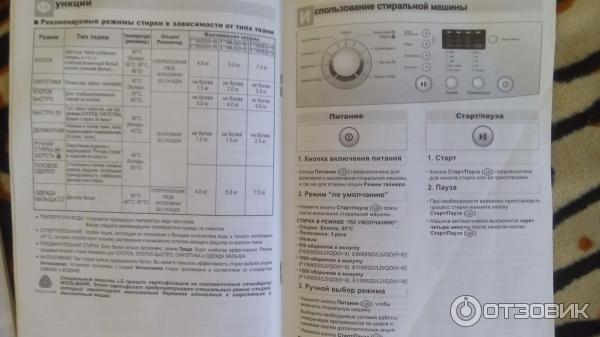 Отзыв о Стиральная машина LG F1091LD Хорошая вещь по доступной цене.