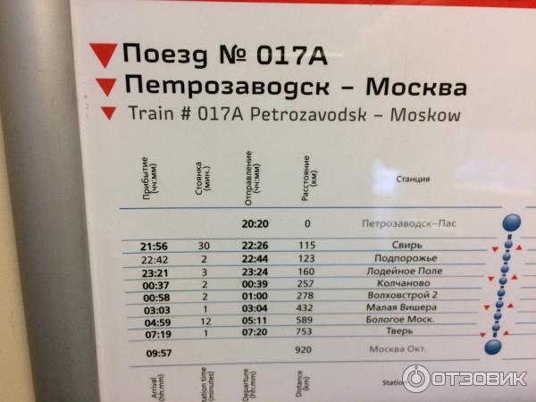 занятий спортом расписание поездов петрозаводск жд вокзал Body Belt Боди