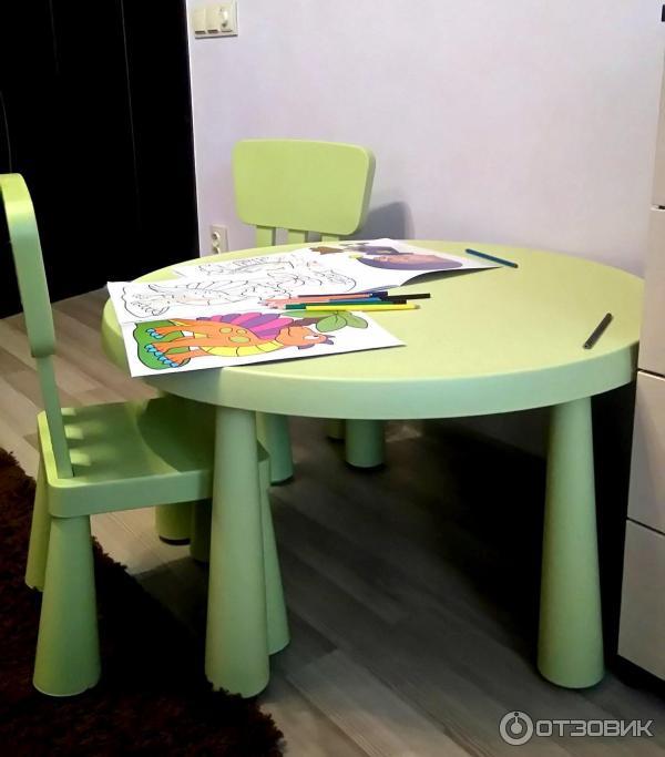 отзыв о детский стол Ikea маммут удобный качественный и симпатичный