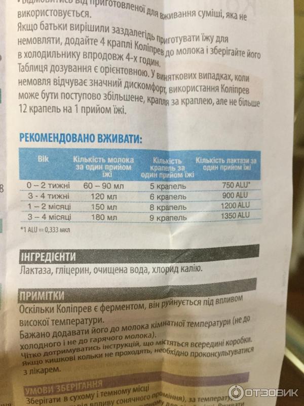 Лактозная Недостаточность У Детей Диета - poleznayadieta51