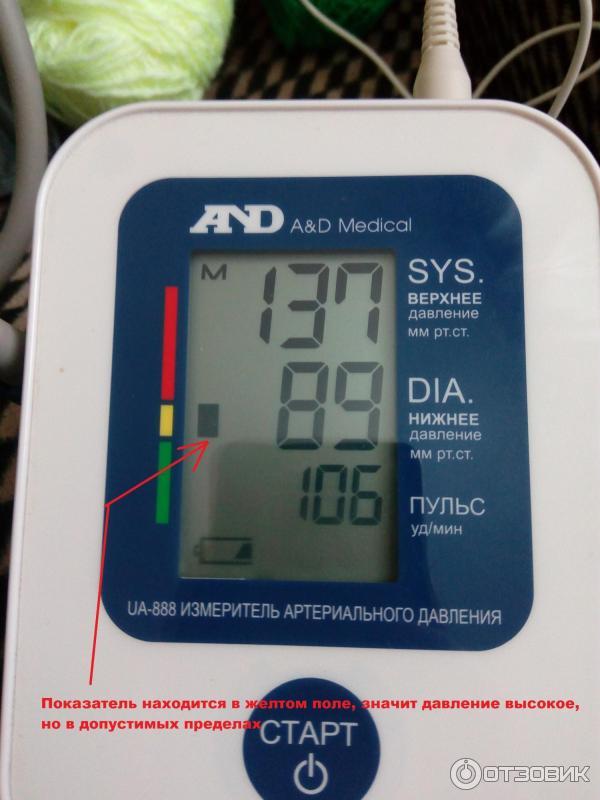 Высокое давление низкий пульс что делать