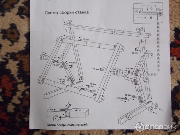Схемы размеры станков для вышивания