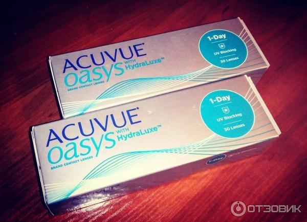 Аптека озерки линзы акувью