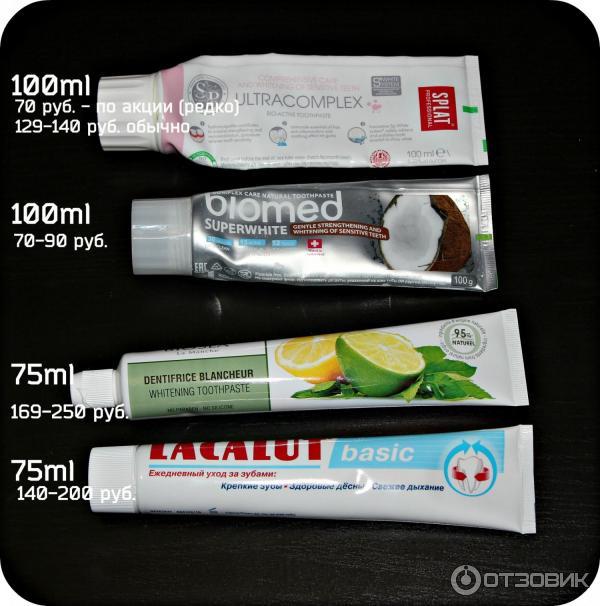 Выбор отбеливающей зубной пасты