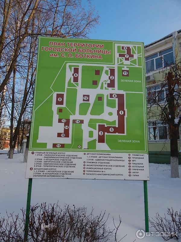 Вакансии в минской областной больнице