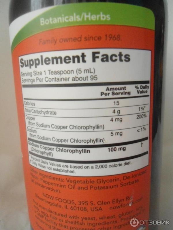 Хлорофилл лекарство инструкция