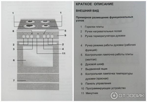 кайзер эксклюзив плита электрическая инструкция