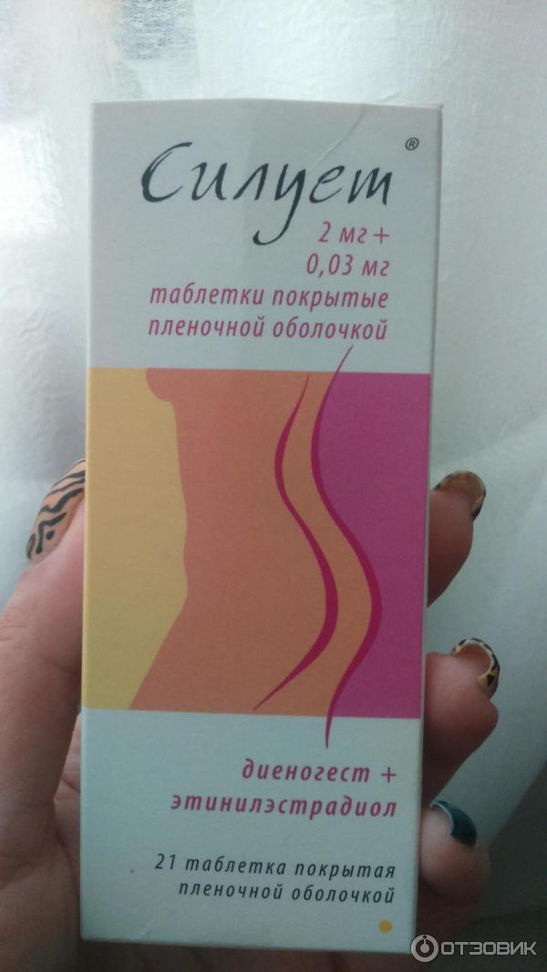 Препарат силуэт для лечения эндометриоза