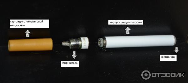 Электронная сигарета бросить курить форум