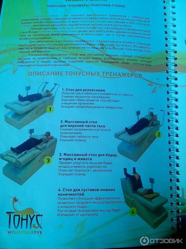 упражнения на тонусных столах в картинках