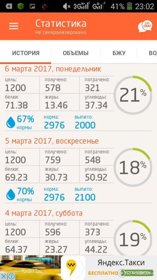 Приложение Для Андроид Для Похудения Отзывы.