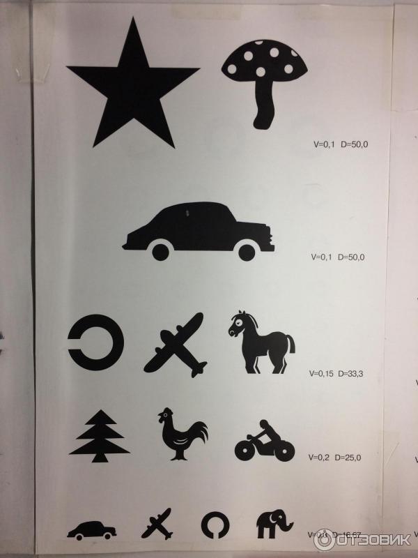 Картинки для проверки зрения у детей дошкольного