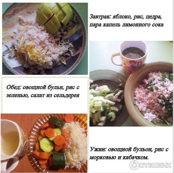 Рисовая диета фото отзывы