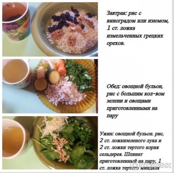 Трехдневная Рисовая Диета Отзывы.