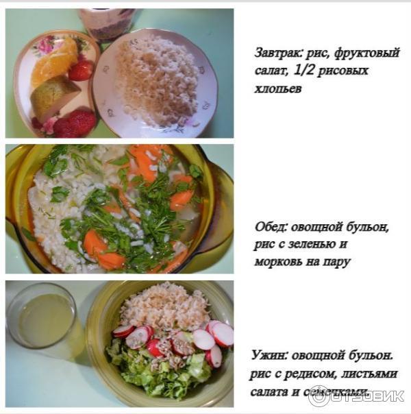 диета рис и овощи отзывы и результаты