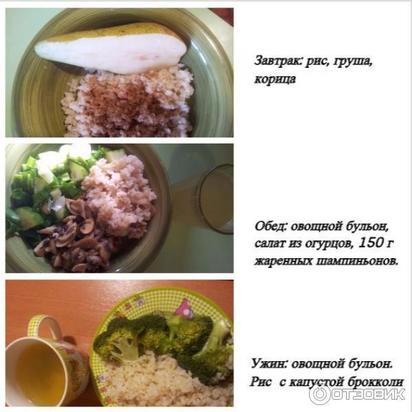 Быстрая диета рисовая